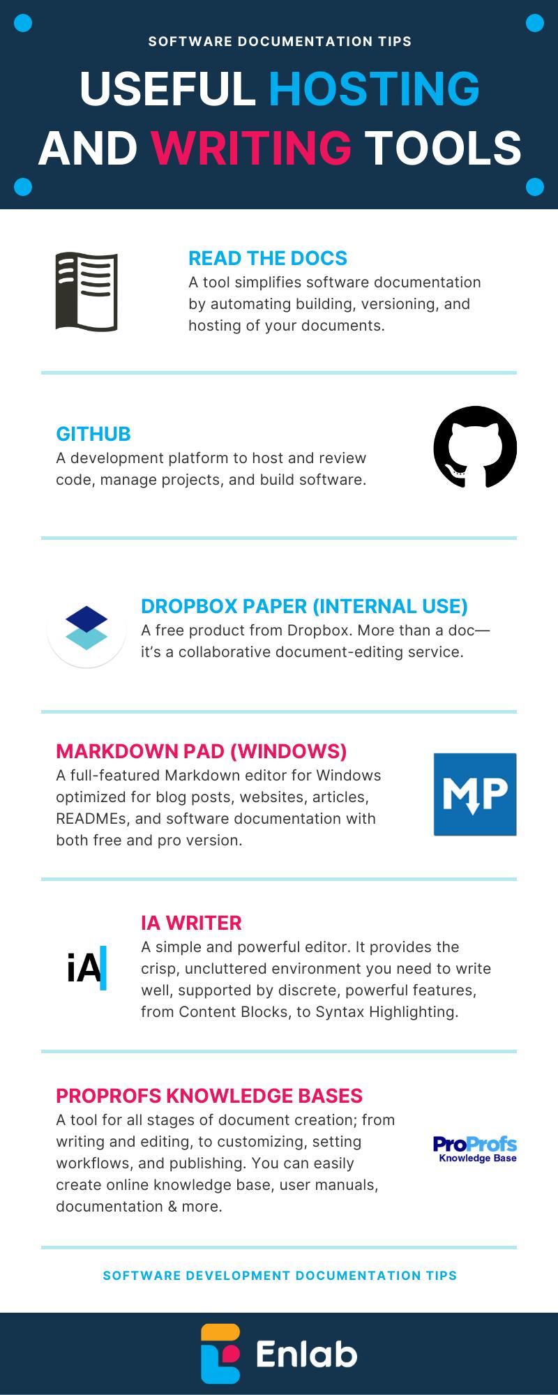Blog Documentation Tips