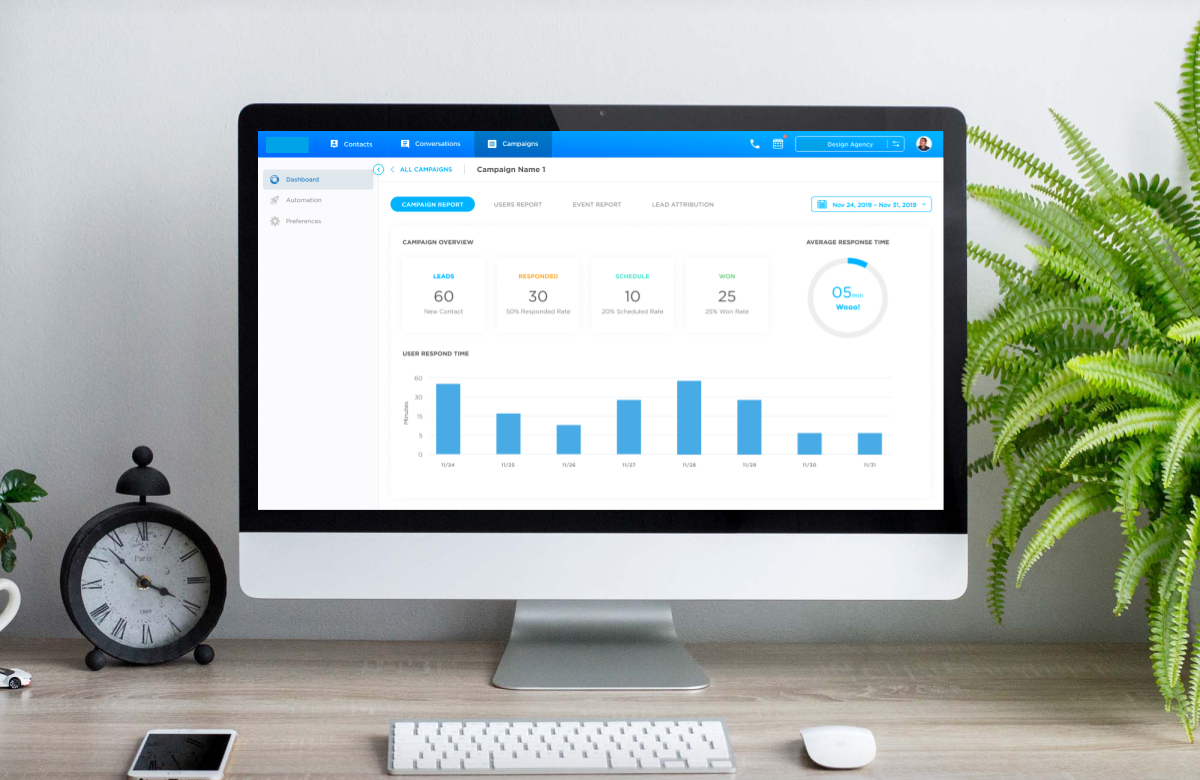 Custom Marketing Automation Platform - Enlab Software